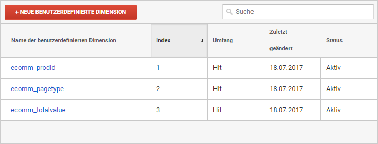 Benutzerdefinierte Dimensionen in Google Analytics